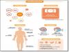 [건강칼럼] 단백질 부족의 증상은 어떤 신호일까?